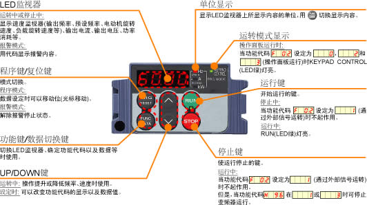 fuji frenic-multi系列 高性能 紧凑型变频器